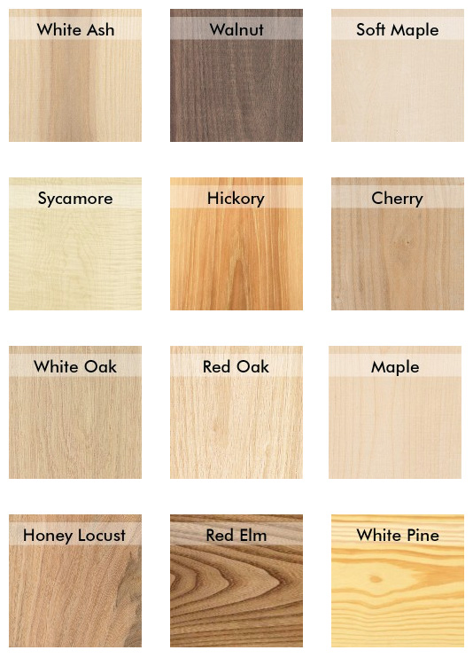 Wood Species For Kitchen Cabinets